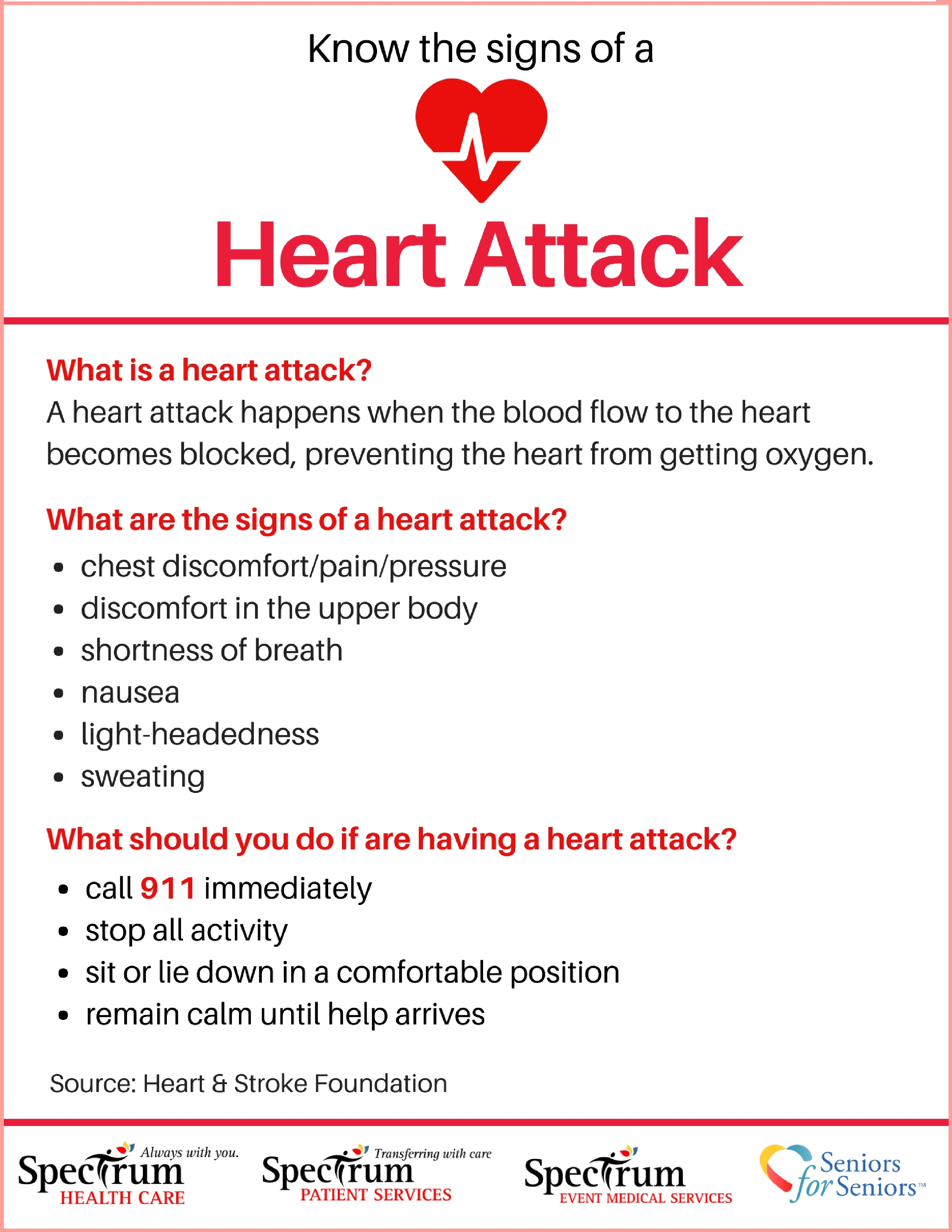 Image: Know the signs of a heart attack