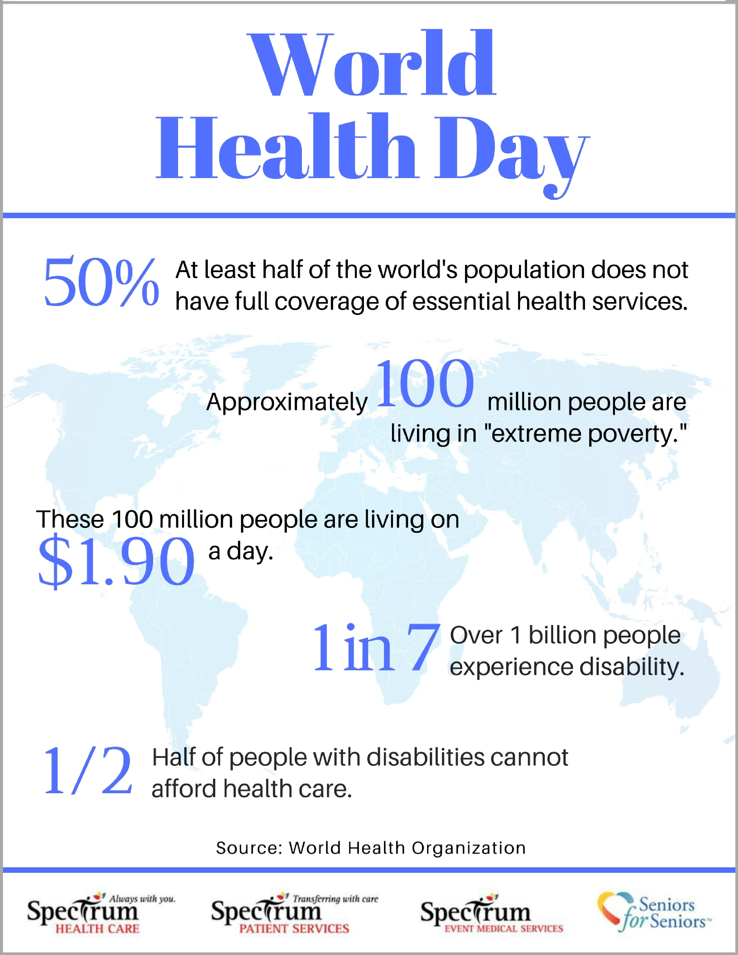 Image: World Health Day is today!